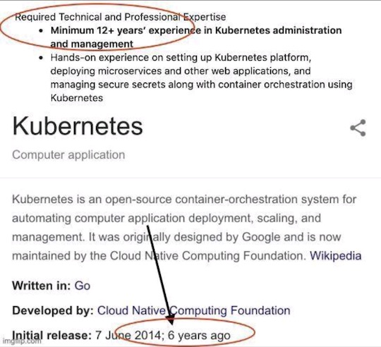 A job ad requiring at least 12 years of experience with administration of Kubernetes, a tool that was initially released 6 years ago