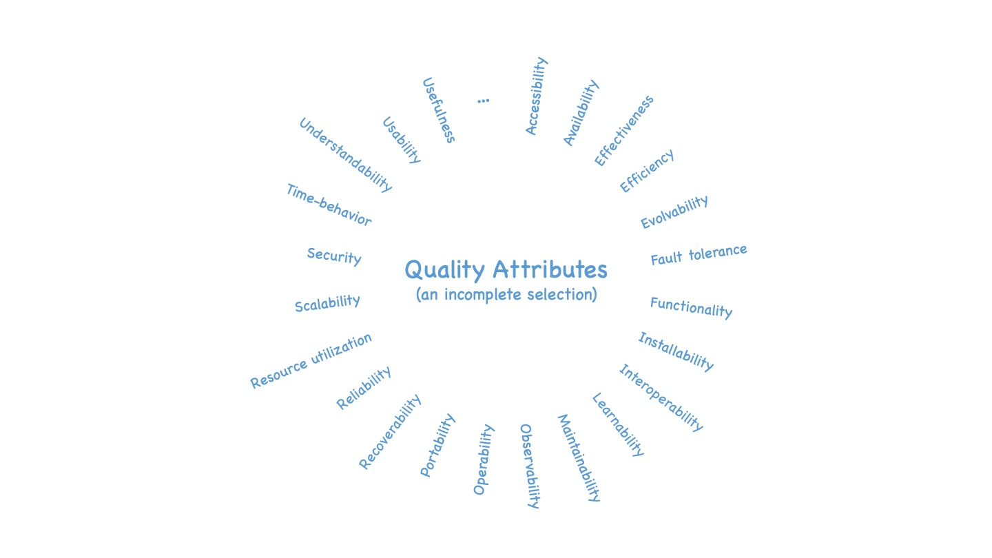 Selection of quality attributes. See text for details.